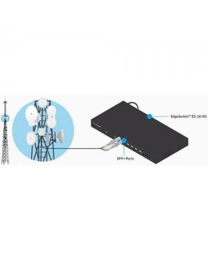 Ubiquiti Uf-Mm-1G Modulo F.O. Multimodo 1G 2 Pack - (UF-MM-1G)